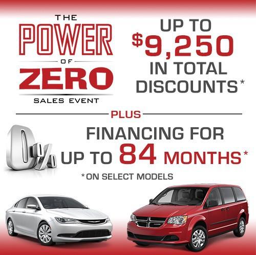 The Power of Zero Sales Event