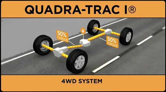 jeep-Quadra-Trac-I